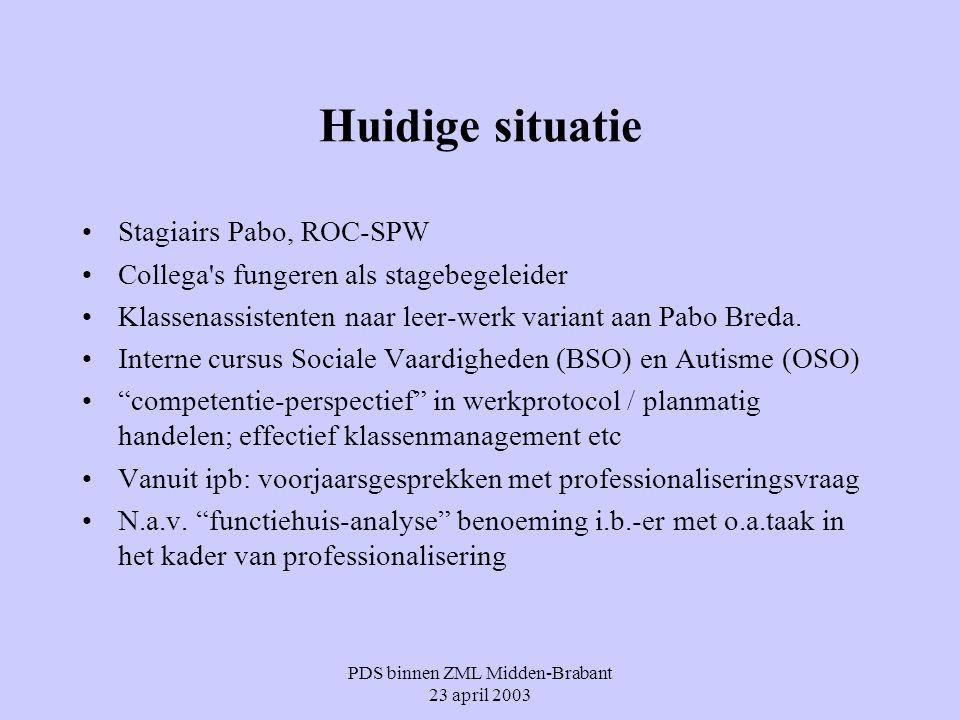 PDS binnen ZML Midden-Brabant 23 april 2003 Huidige situatie Stagiairs Pabo, ROC-SPW Collega's fungeren als stagebegeleider Klassenassistenten naar le