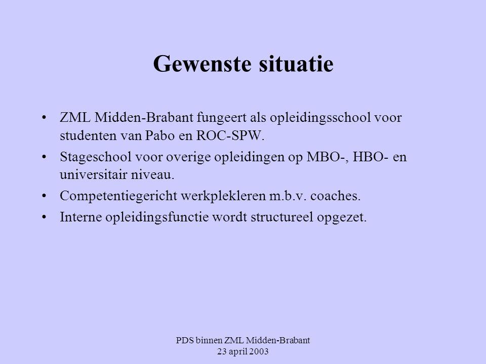 PDS binnen ZML Midden-Brabant 23 april 2003 Gewenste situatie ZML Midden-Brabant fungeert als opleidingsschool voor studenten van Pabo en ROC-SPW. Sta