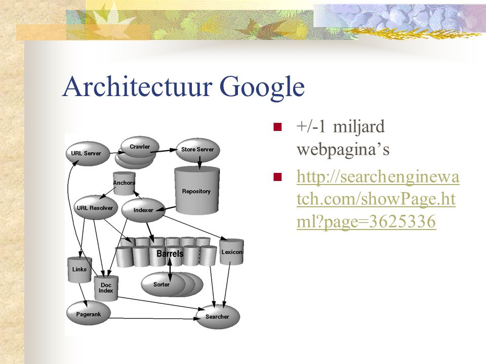 Architectuur Google +/-1 miljard webpagina's http://searchenginewa tch.com/showPage.ht ml?page=3625336 http://searchenginewa tch.com/showPage.ht ml?page=3625336