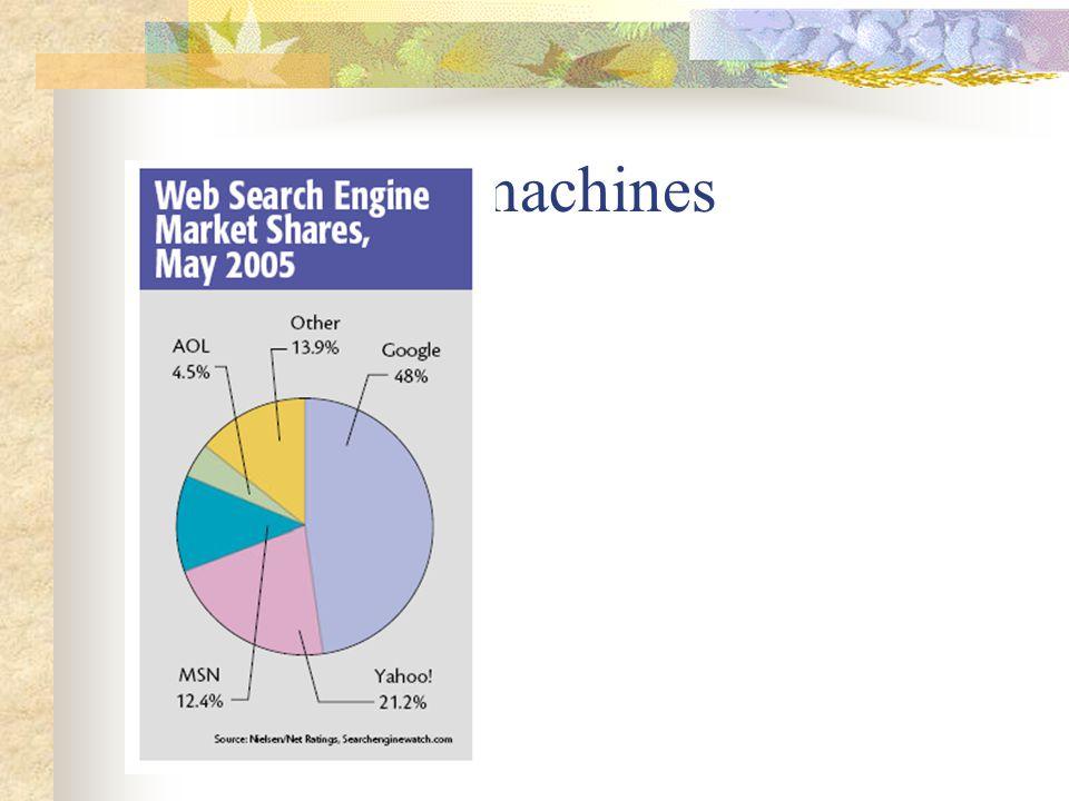 Andere zoekmachines