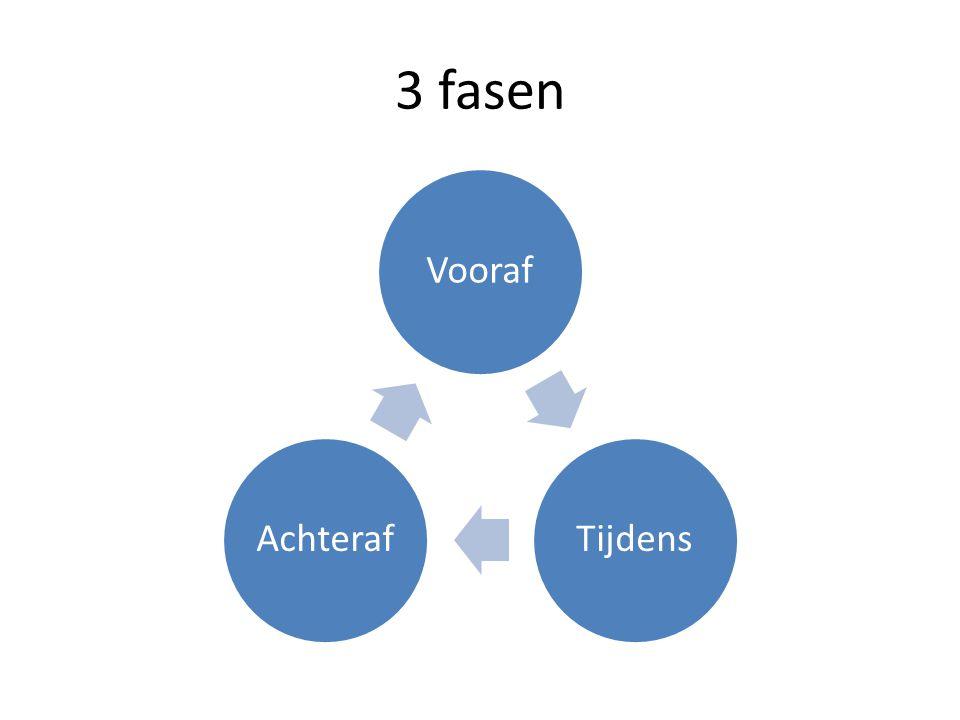 3 fasen VoorafTijdensAchteraf