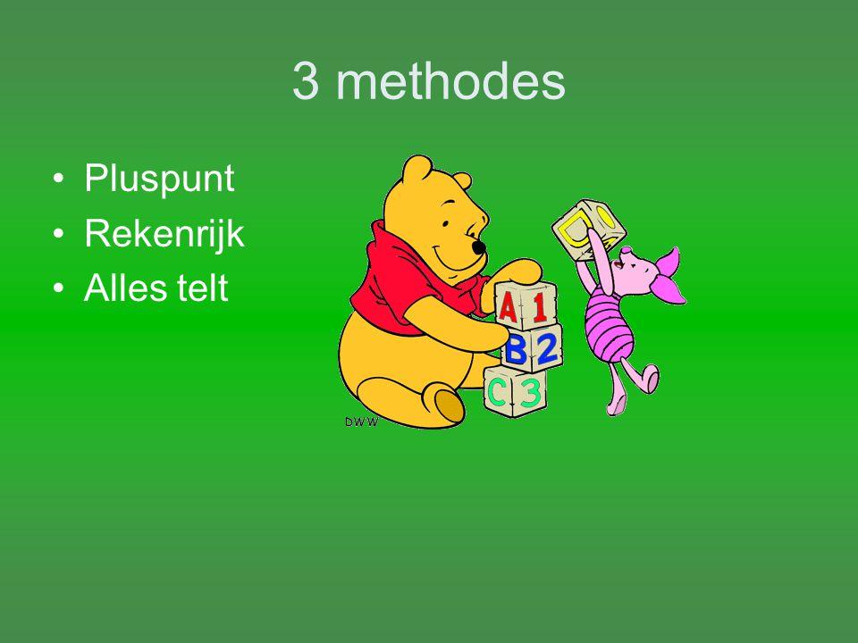 Pluspunt malmberg Methode uit 2009.Sluit aan bij de kerndoelen en Cito.