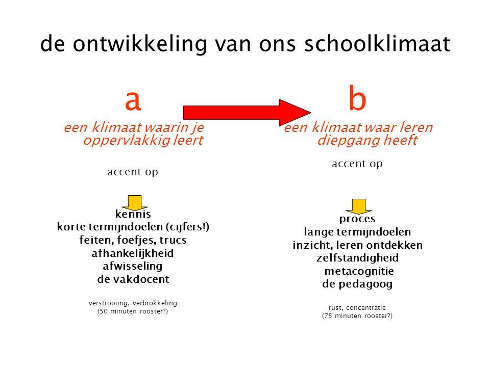 de ontwikkeling van ons schoolklimaat a een klimaat waarin je oppervlakkig leert accent op kennis korte termijndoelen (cijfers!) feiten, foefjes, truc