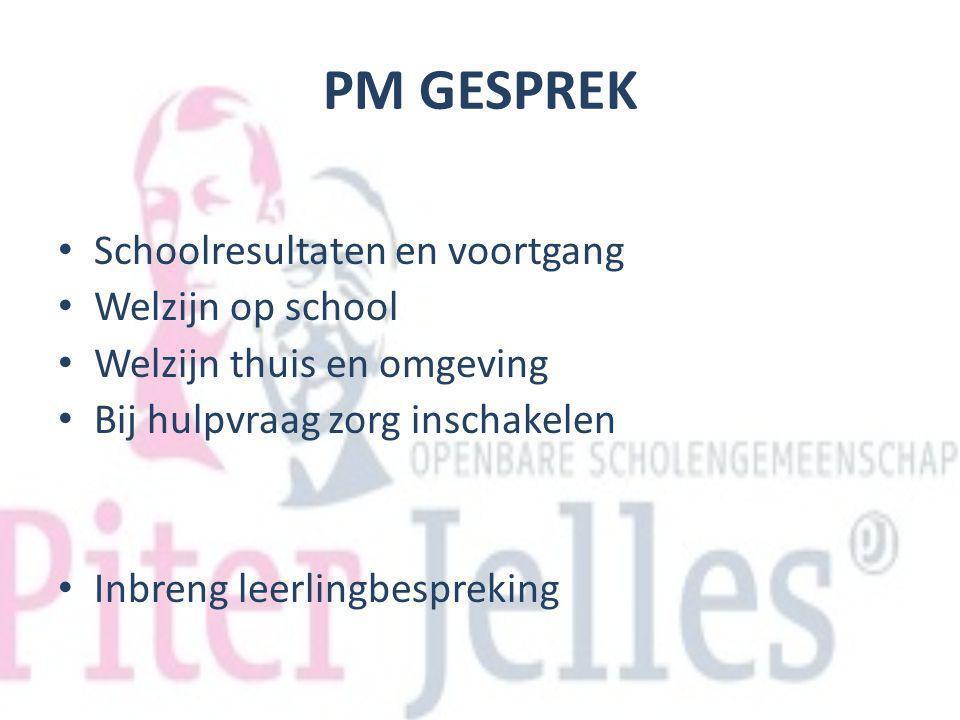 PM GESPREK Schoolresultaten en voortgang Welzijn op school Welzijn thuis en omgeving Bij hulpvraag zorg inschakelen Inbreng leerlingbespreking