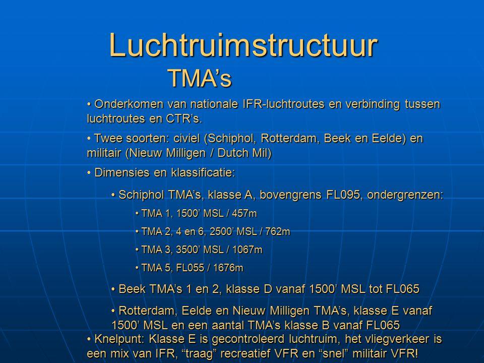 Fase 1 05 juni 2008 – 31 maart 2009 Situatie vanaf 2500' MSL / 762 m exclusief CTR's en Restricted Area's