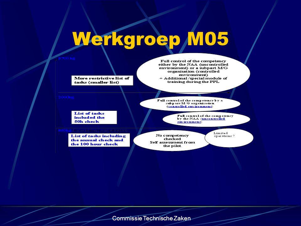 Commissie Technische Zaken Werkgroep M05