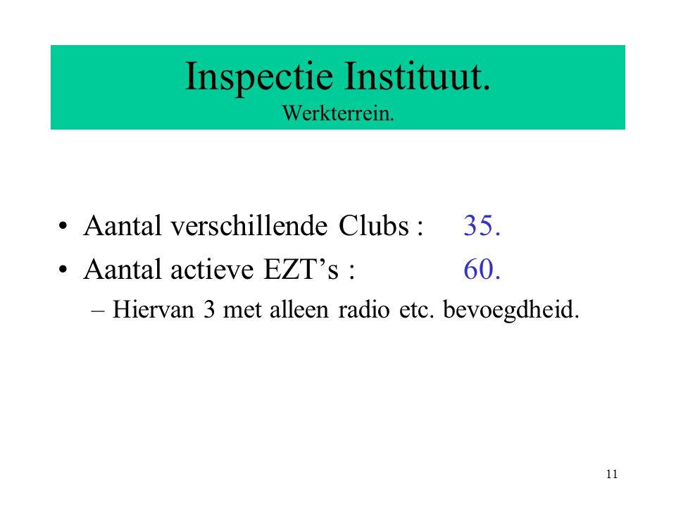 11 Inspectie Instituut. Werkterrein. Aantal verschillende Clubs : 35.