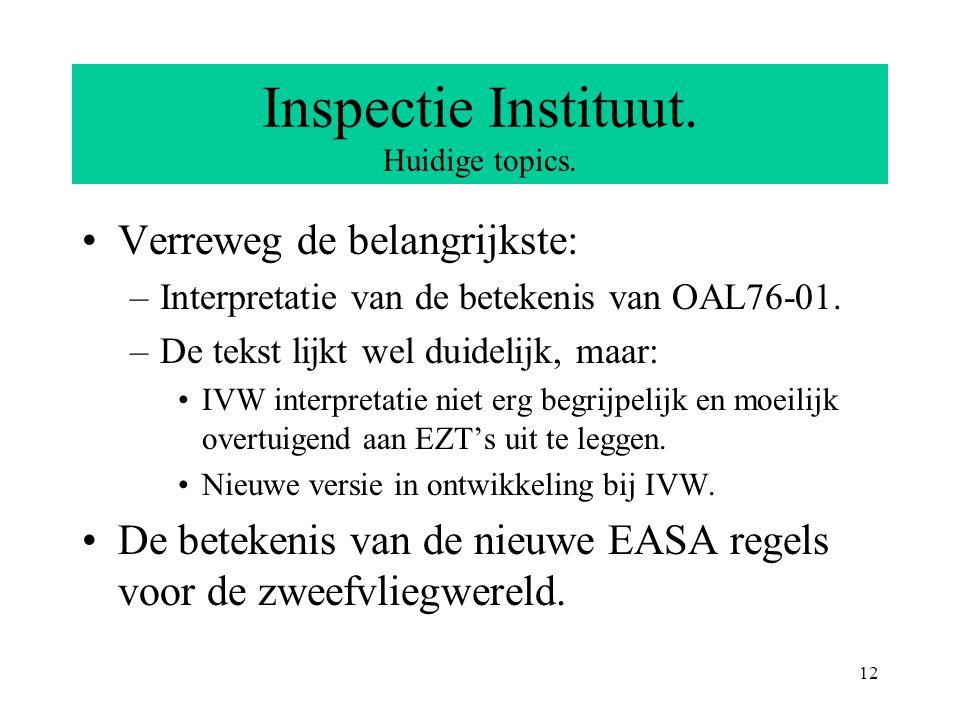 12 Inspectie Instituut. Huidige topics.
