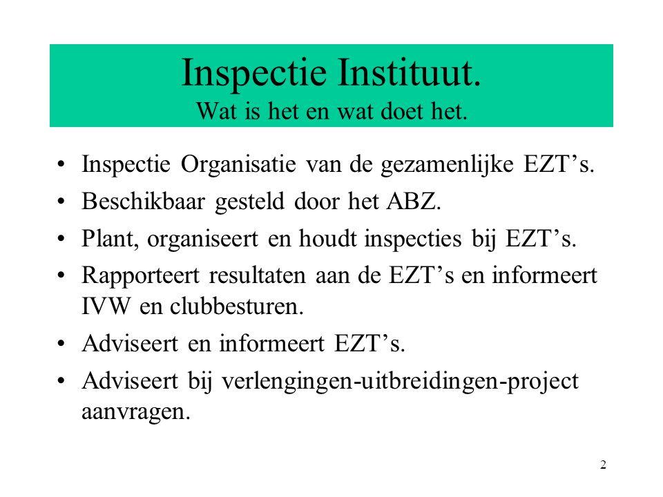 3 Inspectie Instituut.Wie zijn het. 1 coördinator en minimaal 2 inspecteurs zijn vereist.
