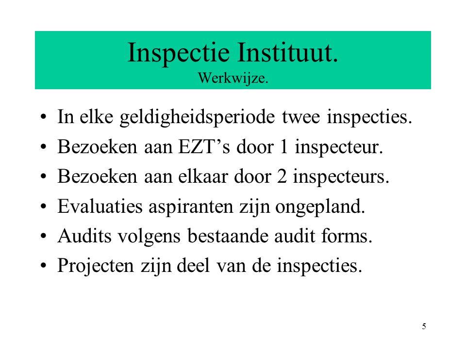 5 Inspectie Instituut. Werkwijze. In elke geldigheidsperiode twee inspecties.