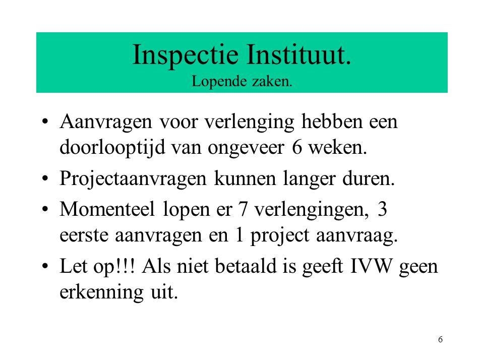 6 Inspectie Instituut. Lopende zaken.
