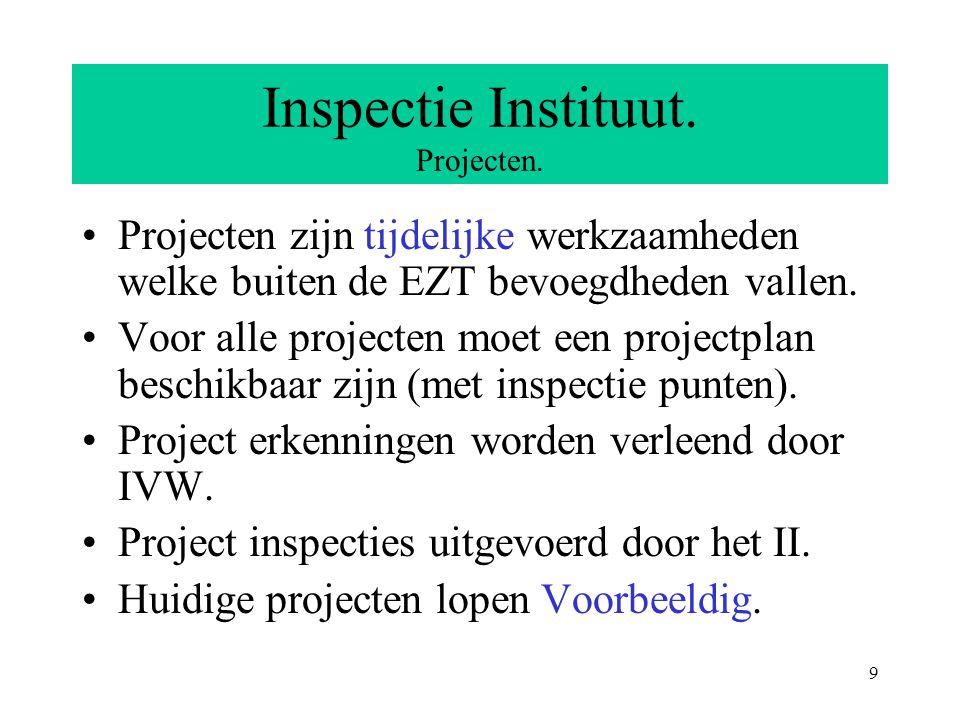 9 Inspectie Instituut. Projecten.