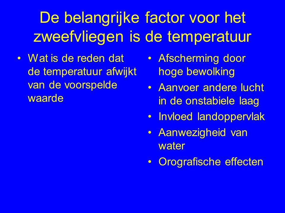 De belangrijke factor voor het zweefvliegen is de temperatuur Wat is de reden dat de temperatuur afwijkt van de voorspelde waarde Afscherming door hoge bewolking Aanvoer andere lucht in de onstabiele laag Invloed landoppervlak Aanwezigheid van water Orografische effecten