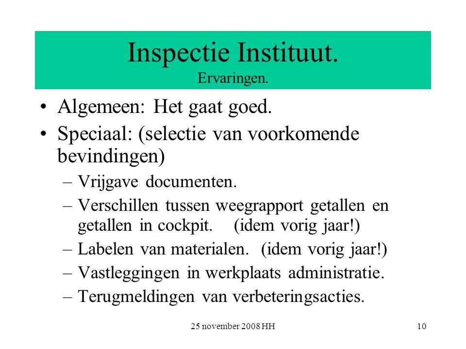 25 november 2008 HH10 Inspectie Instituut. Ervaringen.
