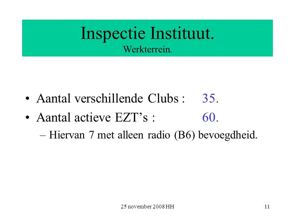 25 november 2008 HH11 Inspectie Instituut. Werkterrein.