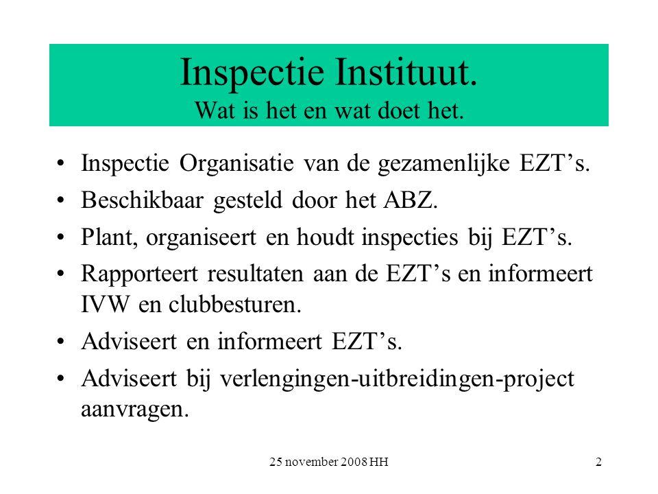 25 november 2008 HH2 Inspectie Instituut. Wat is het en wat doet het.
