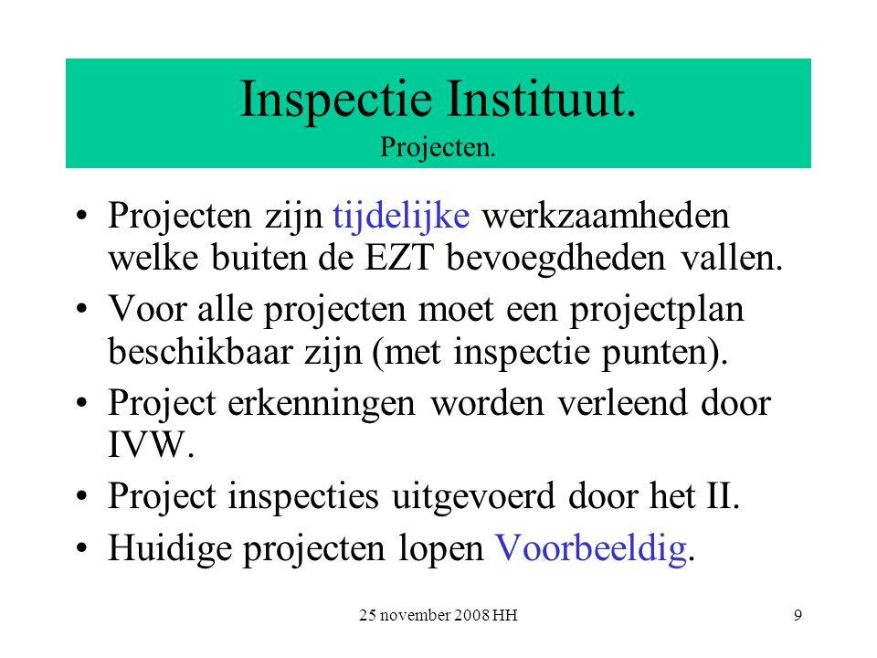 25 november 2008 HH10 Inspectie Instituut.Ervaringen.