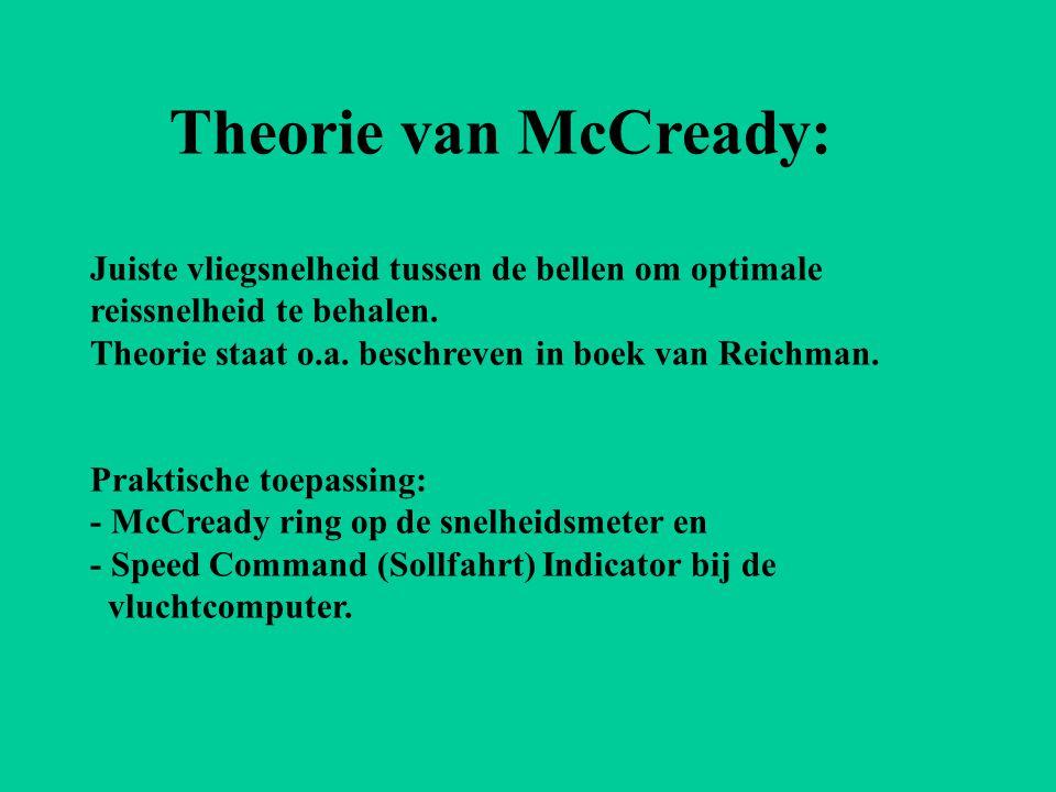 Theorie van McCready: Juiste vliegsnelheid tussen de bellen om optimale reissnelheid te behalen.