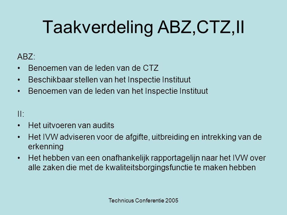 Technicus Conferentie 2005 Taakverdeling ABZ,CTZ,II ABZ: Benoemen van de leden van de CTZ Beschikbaar stellen van het Inspectie Instituut Benoemen van de leden van het Inspectie Instituut II: Het uitvoeren van audits Het IVW adviseren voor de afgifte, uitbreiding en intrekking van de erkenning Het hebben van een onafhankelijk rapportagelijn naar het IVW over alle zaken die met de kwaliteitsborgingsfunctie te maken hebben