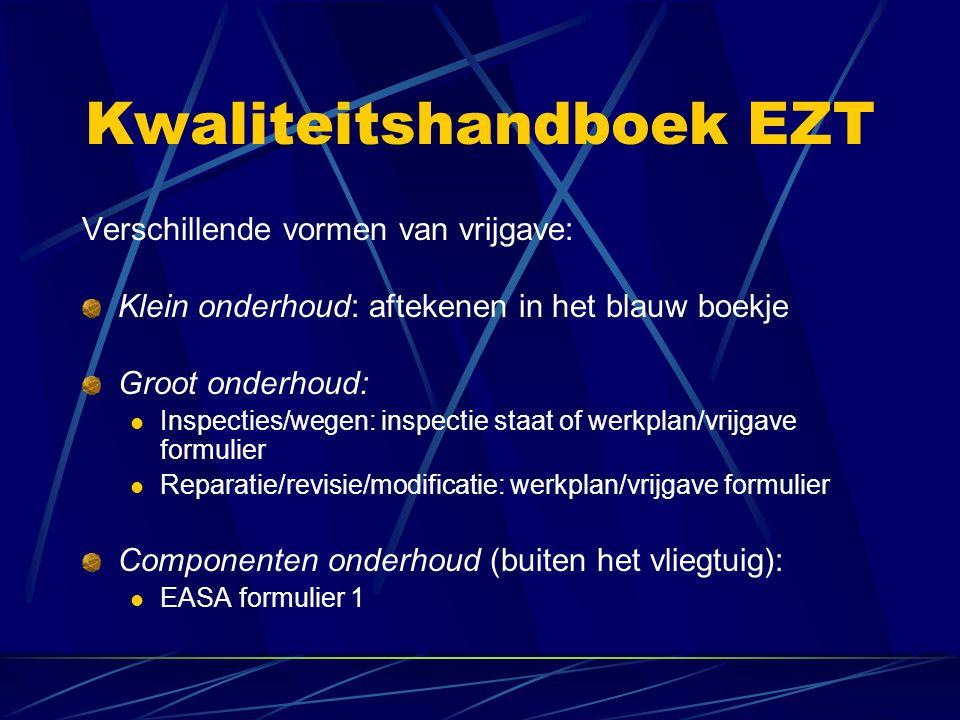 Kwaliteitshandboek EZT approved data Werkinstructie die de status hebben van approved data moeten worden worden opgenomen in het handboek.