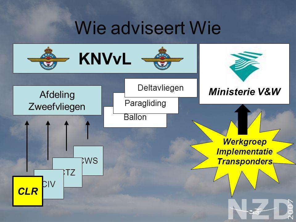 CWS CTZ KNVvL Afdeling Zweefvliegen CIV CLR Ballon Paragliding Deltavliegen Werkgroep Implementatie Transponders Ministerie V&W Wie adviseert Wie