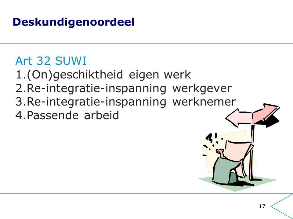 17 Deskundigenoordeel Art 32 SUWI 1.(On)geschiktheid eigen werk 2.Re-integratie-inspanning werkgever 3.Re-integratie-inspanning werknemer 4.Passende a