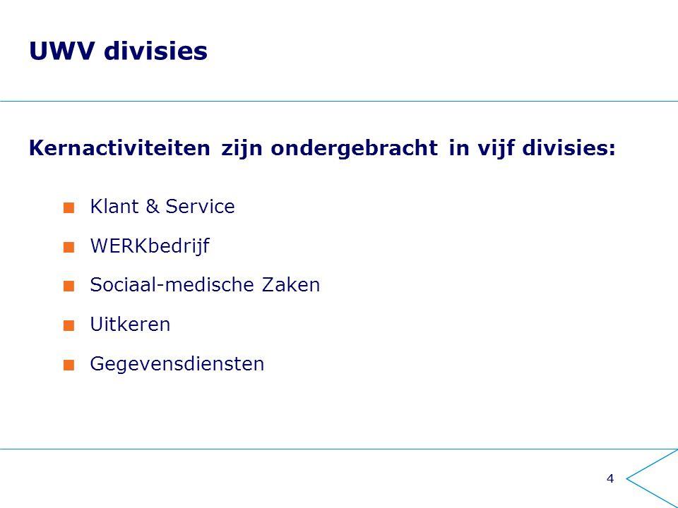 44 UWV divisies Kernactiviteiten zijn ondergebracht in vijf divisies: Klant & Service WERKbedrijf Sociaal-medische Zaken Uitkeren Gegevensdiensten