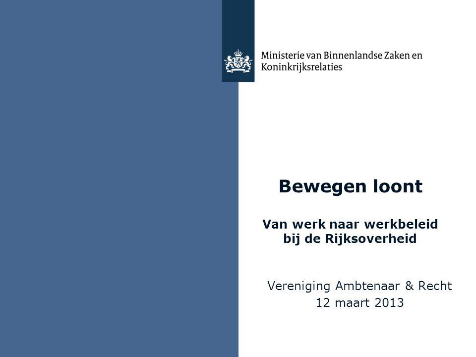 Bewegen loont Van werk naar werkbeleid bij de Rijksoverheid Vereniging Ambtenaar & Recht 12 maart 2013