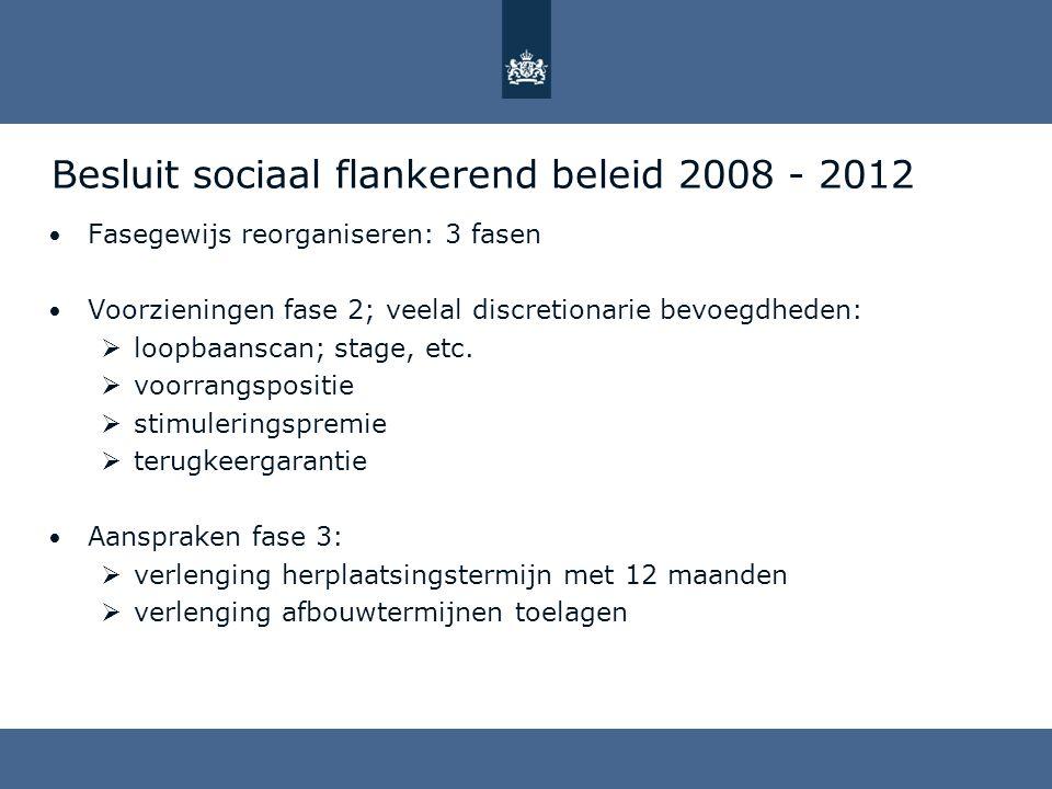 Besluit sociaal flankerend beleid 2008 - 2012 Fasegewijs reorganiseren: 3 fasen Voorzieningen fase 2; veelal discretionarie bevoegdheden:  loopbaansc