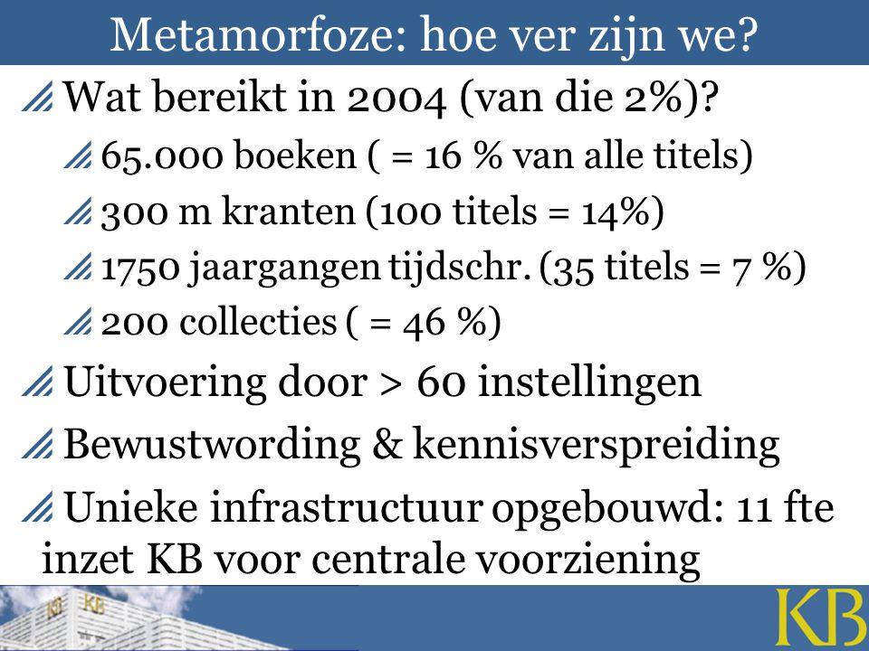 Metamorfoze: hoe ver zijn we.  Wat bereikt in 2004 (van die 2%).