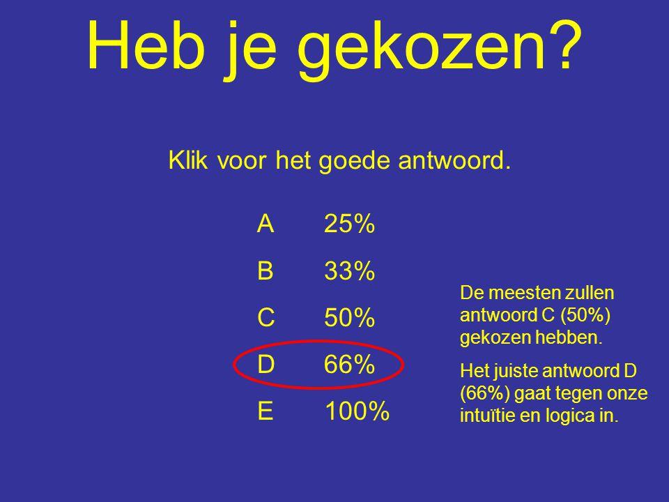 Heb je gekozen? Klik voor het goede antwoord. A25% B33% C50% D66% E100% De meesten zullen antwoord C (50%) gekozen hebben. Het juiste antwoord D (66%)