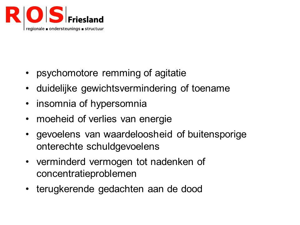 Bevindingen Vrij veel ernstige depressies Te weinig keuze in onze regio Keuzefolder.