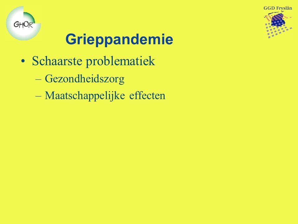 Grieppandemie Schaarste problematiek –Gezondheidszorg –Maatschappelijke effecten