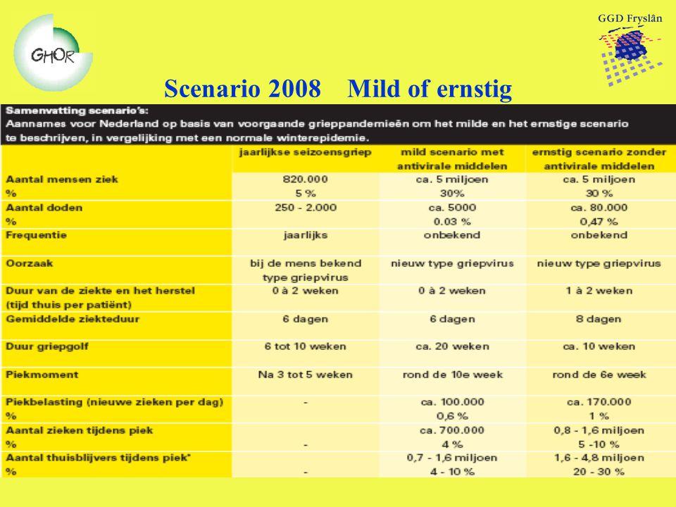 Scenario 2008 Mild of ernstig