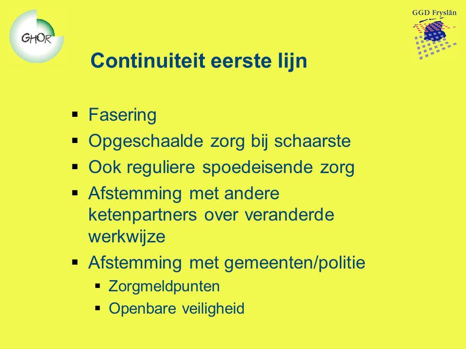 Continuiteit eerste lijn  Fasering  Opgeschaalde zorg bij schaarste  Ook reguliere spoedeisende zorg  Afstemming met andere ketenpartners over ver