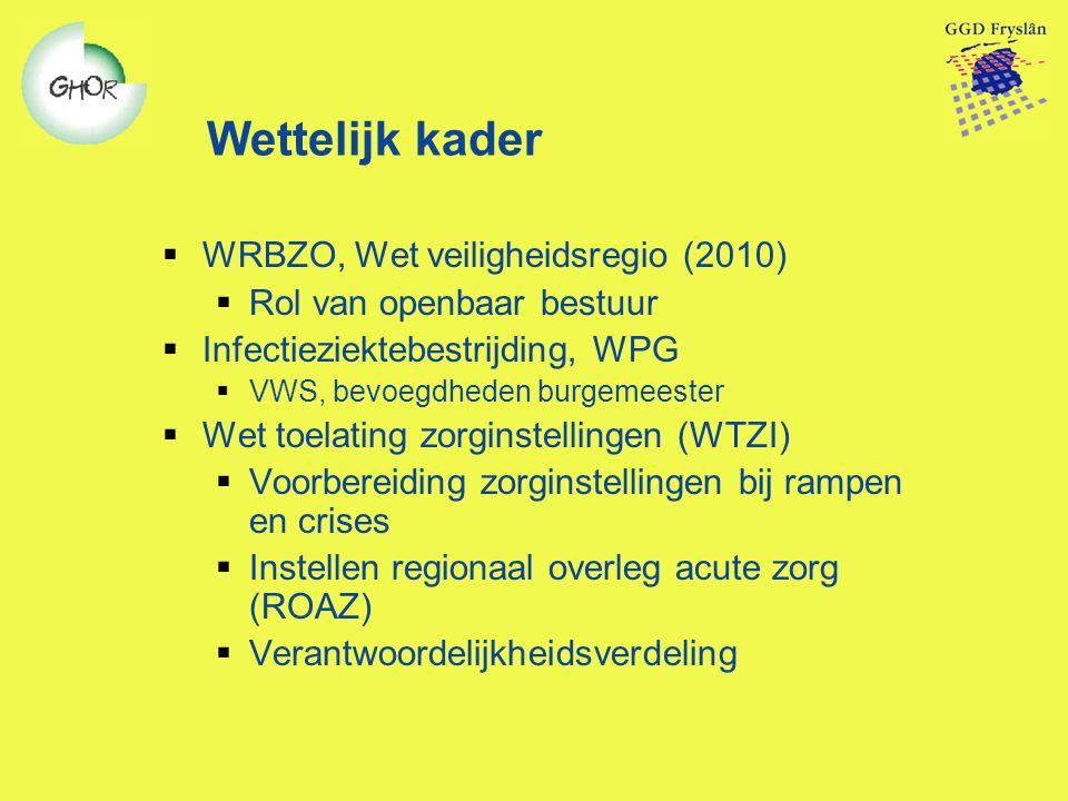 Wettelijk kader  WRBZO, Wet veiligheidsregio (2010)  Rol van openbaar bestuur  Infectieziektebestrijding, WPG  VWS, bevoegdheden burgemeester  We