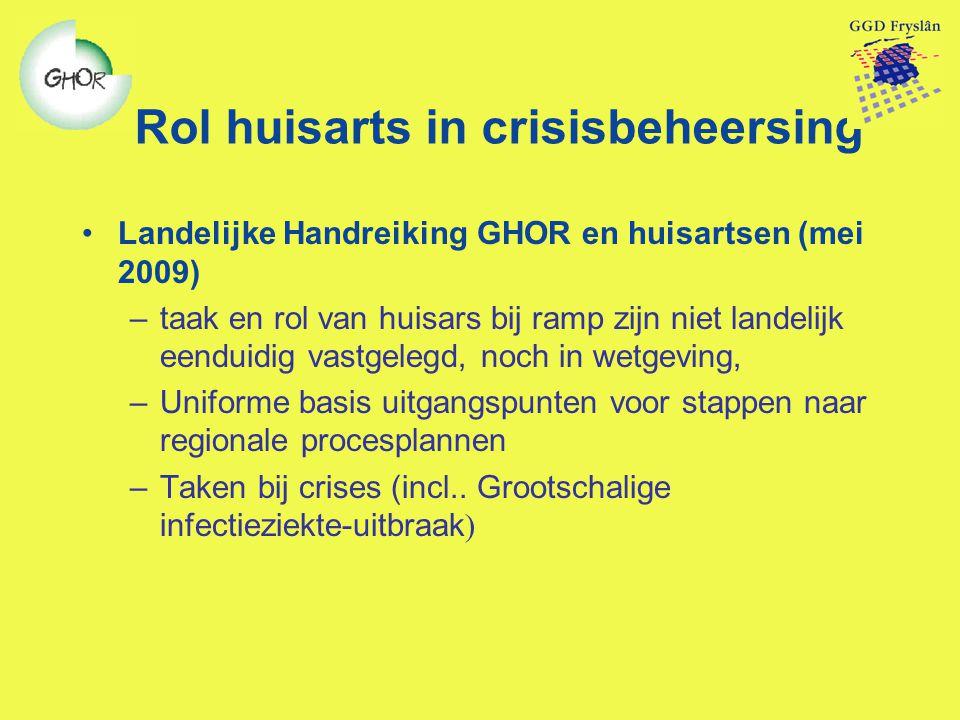 Rol huisarts in crisisbeheersing Landelijke Handreiking GHOR en huisartsen (mei 2009) –taak en rol van huisars bij ramp zijn niet landelijk eenduidig