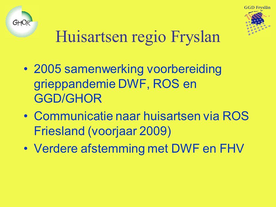 Huisartsen regio Fryslan 2005 samenwerking voorbereiding grieppandemie DWF, ROS en GGD/GHOR Communicatie naar huisartsen via ROS Friesland (voorjaar 2
