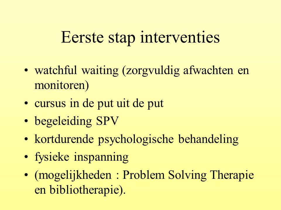 Eerste stap interventies watchful waiting (zorgvuldig afwachten en monitoren) cursus in de put uit de put begeleiding SPV kortdurende psychologische b