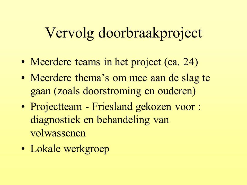 Vervolg doorbraakproject Meerdere teams in het project (ca. 24) Meerdere thema's om mee aan de slag te gaan (zoals doorstroming en ouderen) Projecttea