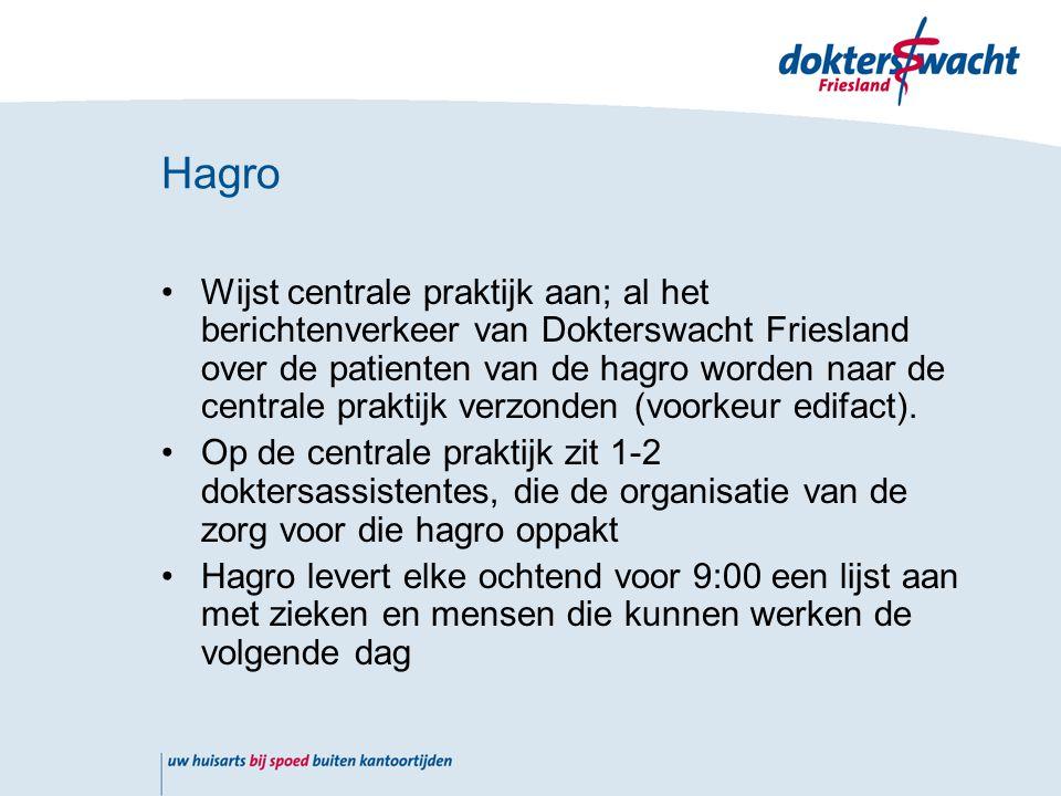 Hagro Wijst centrale praktijk aan; al het berichtenverkeer van Dokterswacht Friesland over de patienten van de hagro worden naar de centrale praktijk verzonden (voorkeur edifact).