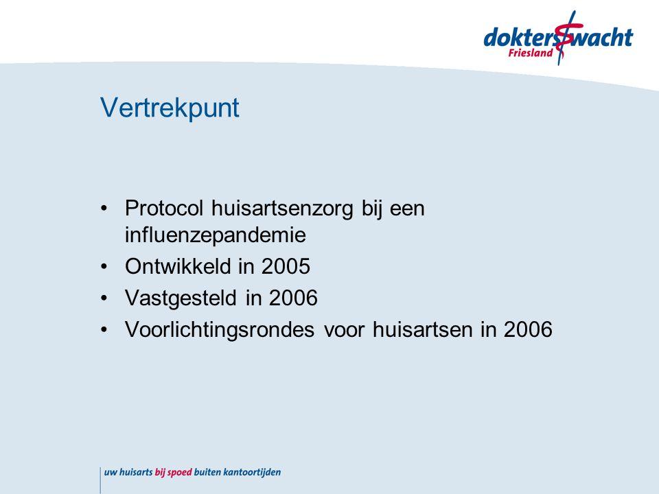 Vertrekpunt Protocol huisartsenzorg bij een influenzepandemie Ontwikkeld in 2005 Vastgesteld in 2006 Voorlichtingsrondes voor huisartsen in 2006