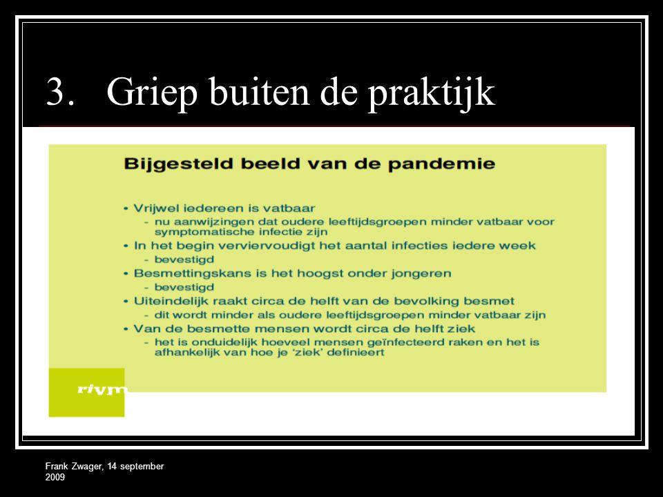 Frank Zwager, 14 september 2009 3.Griep buiten de praktijk Stand van zaken: plaatje