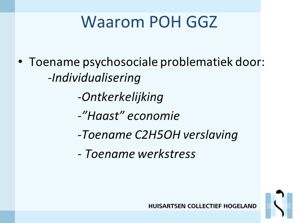 Waarom POH GGZ Toename psychosociale problematiek door: -Individualisering -Ontkerkelijking - Haast economie -Toename C2H5OH verslaving - Toename werkstress