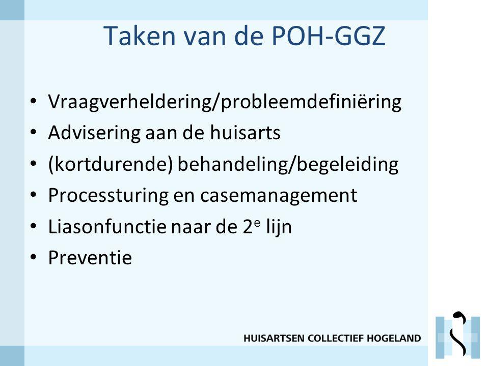 Taken van de POH-GGZ Vraagverheldering/probleemdefiniëring Advisering aan de huisarts (kortdurende) behandeling/begeleiding Processturing en casemanagement Liasonfunctie naar de 2 e lijn Preventie