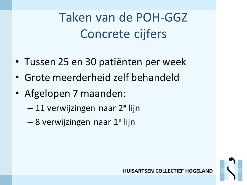 Taken van de POH-GGZ Concrete cijfers Tussen 25 en 30 patiënten per week Grote meerderheid zelf behandeld Afgelopen 7 maanden: – 11 verwijzingen naar 2 e lijn – 8 verwijzingen naar 1 e lijn