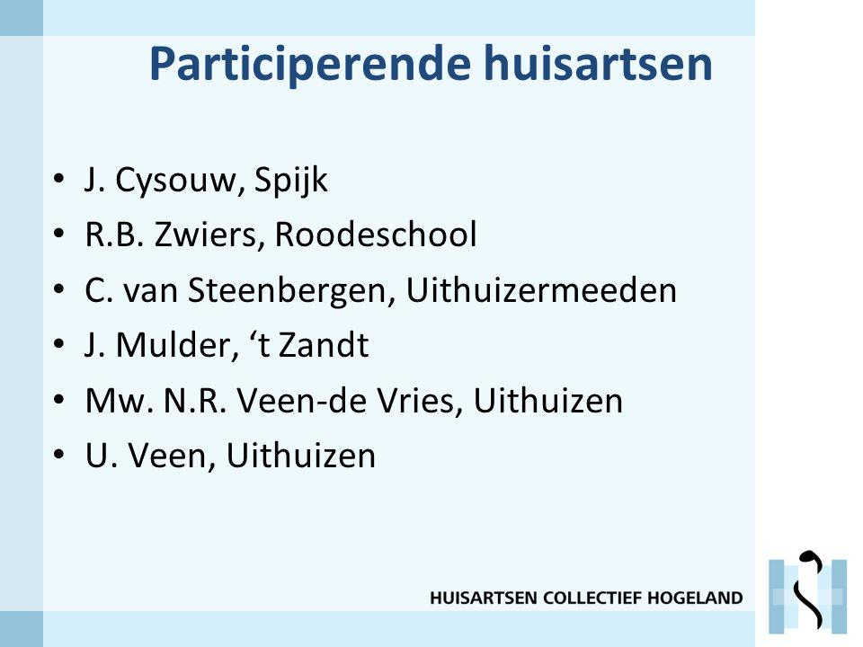 Participerende huisartsen J.Cysouw, Spijk R.B. Zwiers, Roodeschool C.