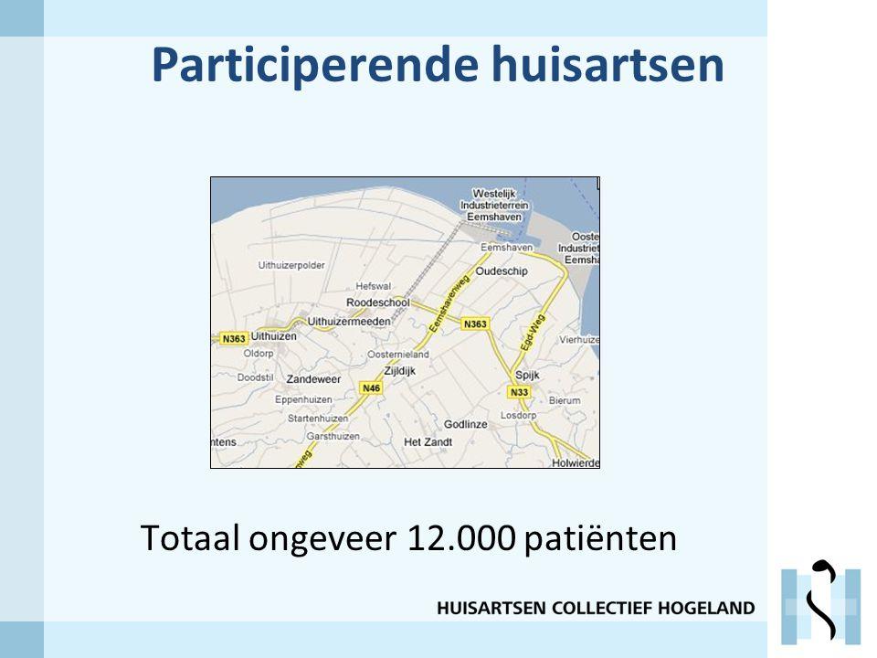 Participerende huisartsen Totaal ongeveer 12.000 patiënten