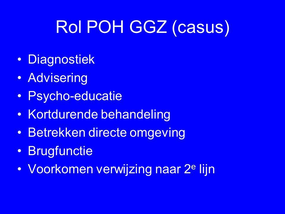 Rol POH GGZ (casus) Diagnostiek Advisering Psycho-educatie Kortdurende behandeling Betrekken directe omgeving Brugfunctie Voorkomen verwijzing naar 2