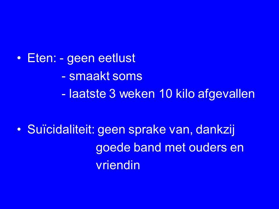 Afspraken bij 7e gesprek Methode Rijnders 1.Cliënt gaat zijn karaktereigenschappen opschrijven 2.
